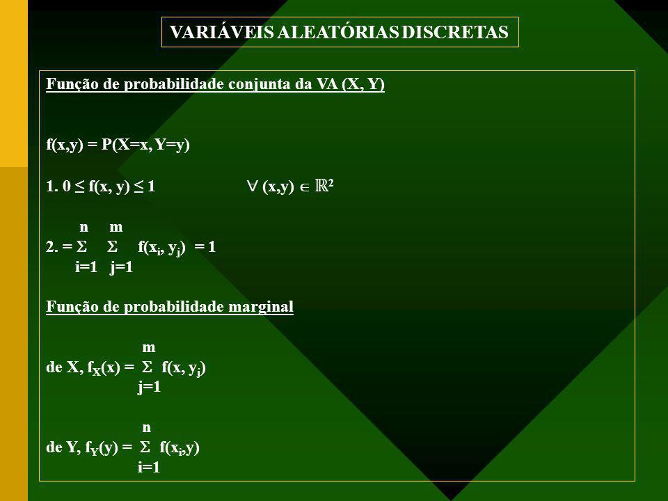 Função de probabilidade conjunta da VA (X, Y) f(x,y) = P(X=x, Y=y) 1. 0 ≤ f(x, y) ≤ 1  (x,y)  ℝ 2 n m 2. =   f(x i, y j ) = 1 i=1 j=1 Função de pr