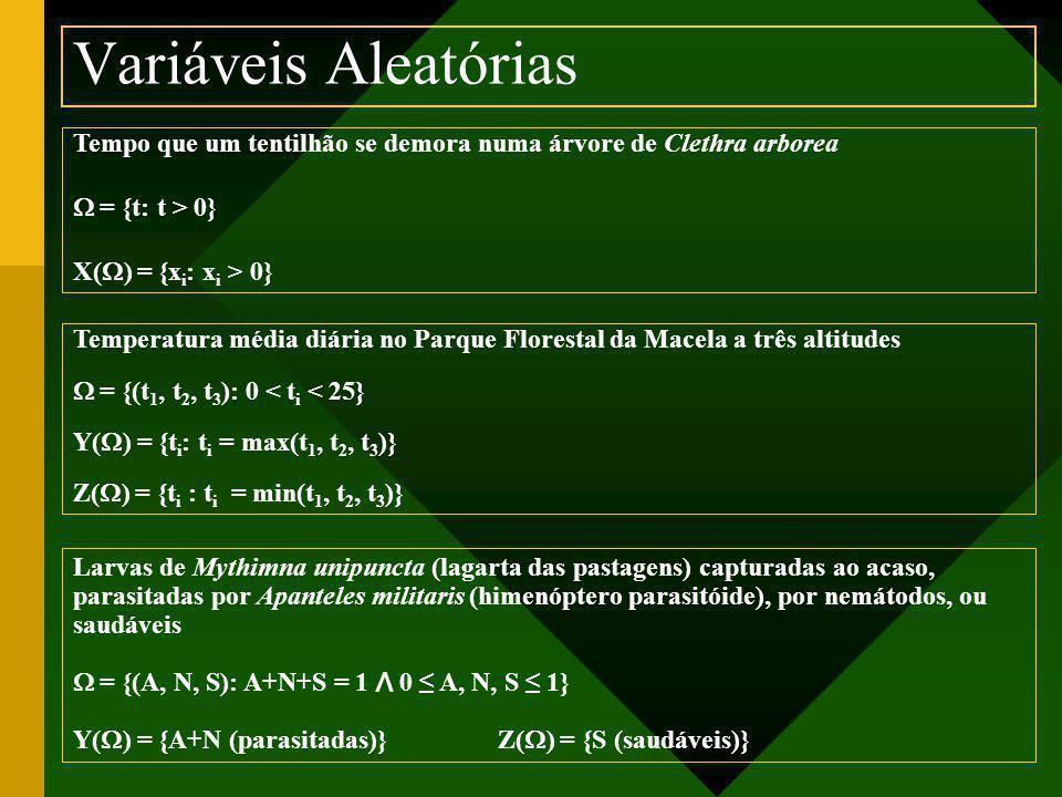 Tempo que um tentilhão se demora numa árvore de Clethra arborea  = {t: t > 0} X(  ) = {x i : x i > 0} Temperatura média diária no Parque Florestal da Macela a três altitudes  = {(t 1, t 2, t 3 ): 0 < t i < 25} Y(  ) = {t i : t i = max(t 1, t 2, t 3 )} Z(  ) = {t i : t i = min(t 1, t 2, t 3 )} Larvas de Mythimna unipuncta (lagarta das pastagens) capturadas ao acaso, parasitadas por Apanteles militaris (himenóptero parasitóide), por nemátodos, ou saudáveis  = {(A, N, S): A+N+S = 1 ⋀ 0 ≤ A, N, S ≤ 1} Y(  ) = {A+N (parasitadas)}Z(  ) = {S (saudáveis)} Variáveis Aleatórias