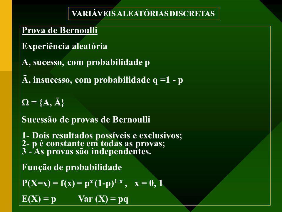 Prova de Bernoulli Experiência aleatória A, sucesso, com probabilidade p Ā, insucesso, com probabilidade q =1 - p  = {A, Ā} Sucessão de provas de Bernoulli 1- Dois resultados possíveis e exclusivos; 2- p é constante em todas as provas; 3 - As provas são independentes.