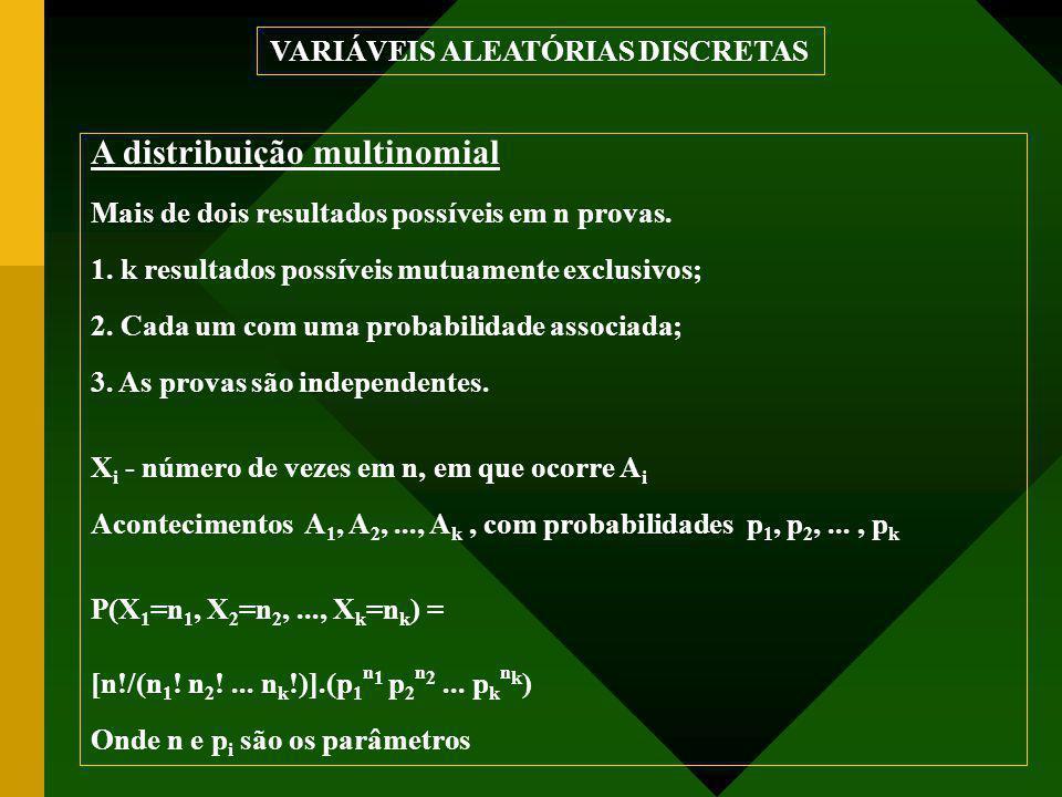 A distribuição multinomial Mais de dois resultados possíveis em n provas. 1. k resultados possíveis mutuamente exclusivos; 2. Cada um com uma probabil