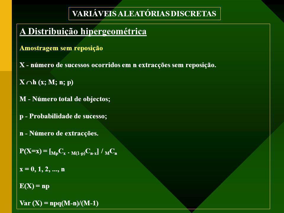 A Distribuição hipergeométrica Amostragem sem reposição X - número de sucessos ocorridos em n extracções sem reposição. X  h (x; M; n; p) M - Número