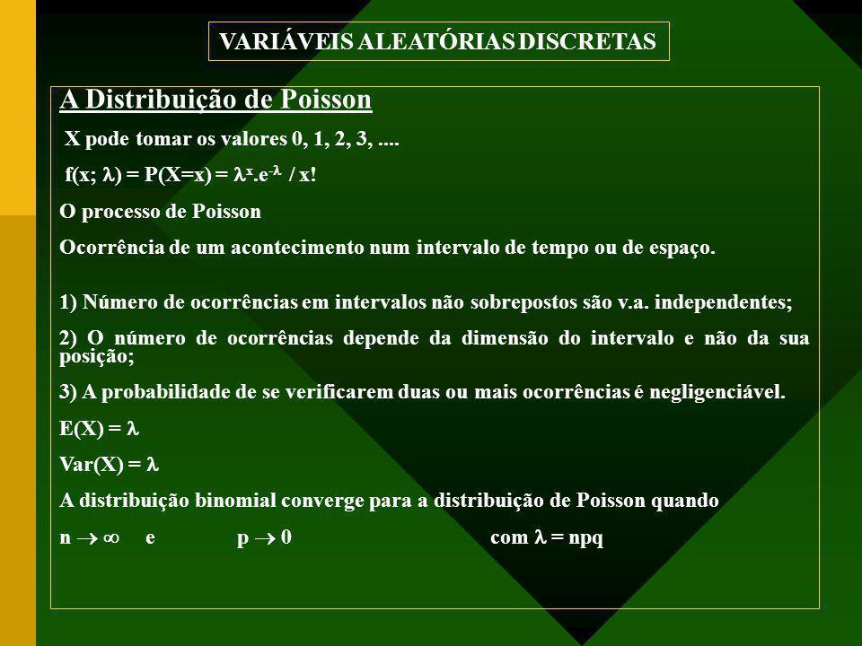 A Distribuição de Poisson X pode tomar os valores 0, 1, 2, 3,.... f(x; ) = P(X=x) = x.e -  / x! O processo de Poisson Ocorrência de um acontecimento