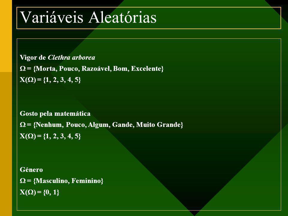 Vigor de Clethra arborea  = {Morta, Pouco, Razoável, Bom, Excelente} X(  ) = {1, 2, 3, 4, 5} Gosto pela matemática  = {Nenhum, Pouco, Algum, Gande, Muito Grande} X(  ) = {1, 2, 3, 4, 5} Género  = {Masculino, Feminino} X(  ) = {0, 1} Variáveis Aleatórias