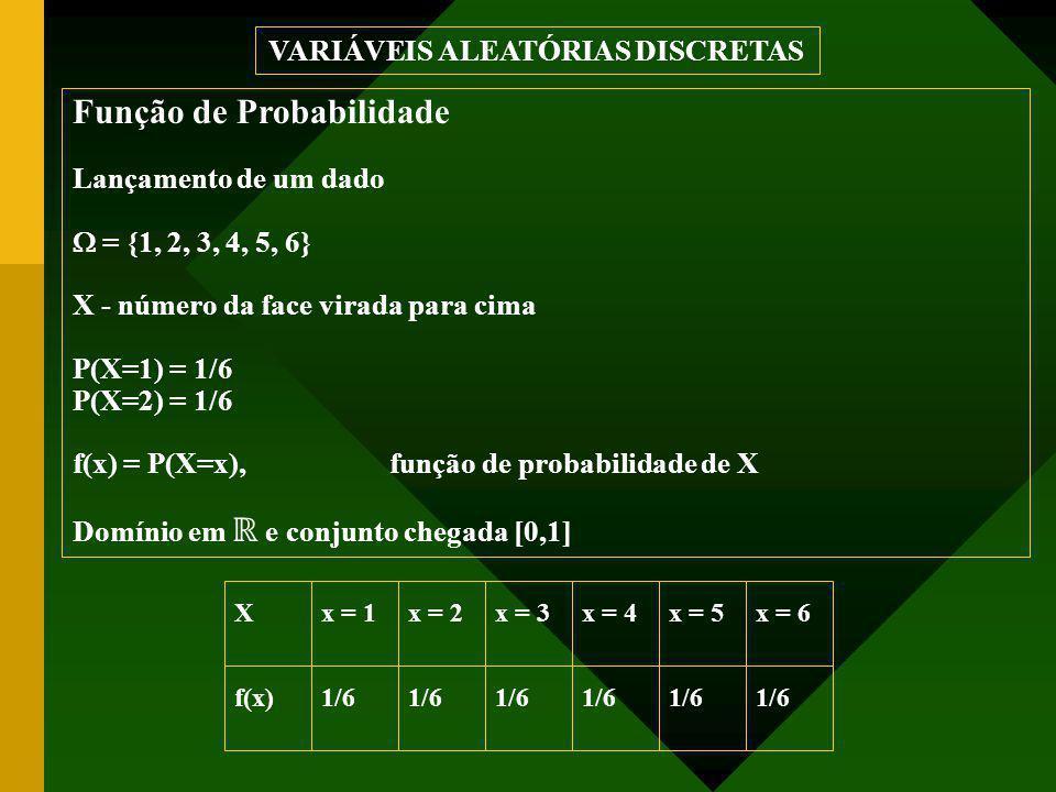 Função de Probabilidade Lançamento de um dado  = {1, 2, 3, 4, 5, 6} X - número da face virada para cima P(X=1) = 1/6 P(X=2) = 1/6 f(x) = P(X=x), função de probabilidade de X Domínio em ℝ e conjunto chegada [0,1] Xx = 1x = 2x = 3x = 4x = 5x = 6 f(x)1/6 VARIÁVEIS ALEATÓRIAS DISCRETAS