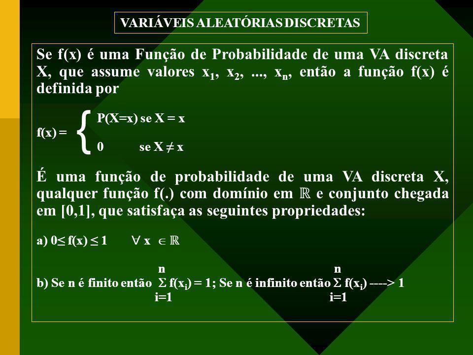 Se f(x) é uma Função de Probabilidade de uma VA discreta X, que assume valores x 1, x 2,..., x n, então a função f(x) é definida por P(X=x) se X = x f(x) = 0 se X ≠ x É uma função de probabilidade de uma VA discreta X, qualquer função f(.) com domínio em ℝ e conjunto chegada em [0,1], que satisfaça as seguintes propriedades: a) 0≤ f(x) ≤ 1  x  ℝ n b) Se n é finito então  f(x i ) = 1; Se n é infinito então  f(x i ) ----> 1 i=1 i=1 VARIÁVEIS ALEATÓRIAS DISCRETAS {