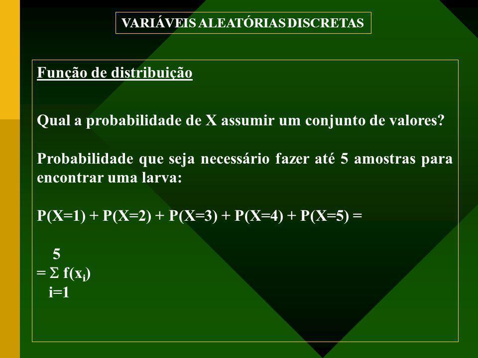 Função de distribuição Qual a probabilidade de X assumir um conjunto de valores? Probabilidade que seja necessário fazer até 5 amostras para encontrar