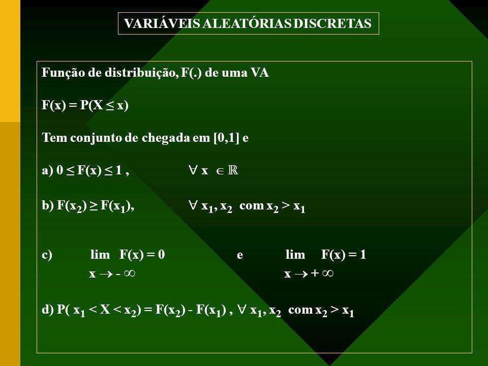 Função de distribuição, F(.) de uma VA F(x) = P(X ≤ x) Tem conjunto de chegada em [0,1] e a) 0 ≤ F(x) ≤ 1,  x  ℝ b) F(x 2 ) ≥ F(x 1 ),  x 1, x 2 com x 2 > x 1 c) lim F(x) = 0 e lim F(x) = 1 x  - ∞ x  + ∞ d) P( x 1 x 1 VARIÁVEIS ALEATÓRIAS DISCRETAS