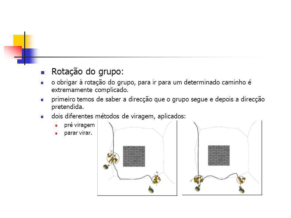 Rotação do grupo: o obrigar à rotação do grupo, para ir para um determinado caminho é extremamente complicado.