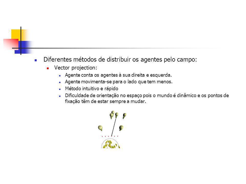 Diferentes métodos de distribuir os agentes pelo campo: Vector projection: Agente conta os agentes à sua direita e esquerda.