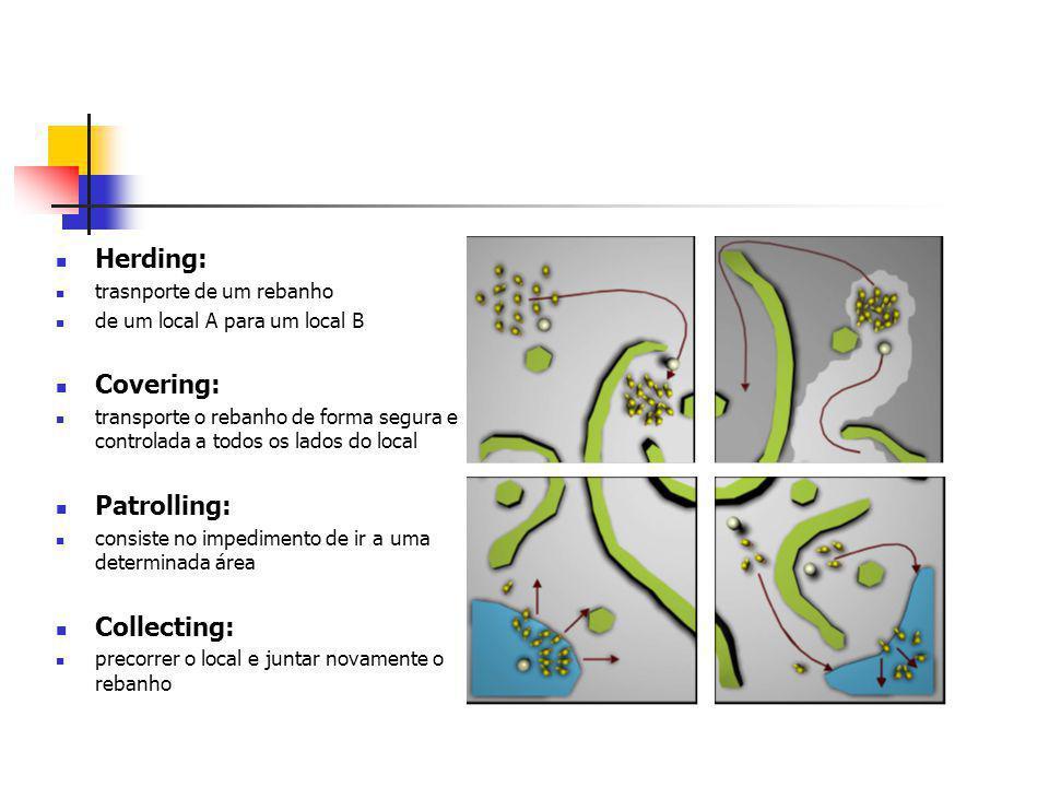 Herding: trasnporte de um rebanho de um local A para um local B Covering: transporte o rebanho de forma segura e controlada a todos os lados do local Patrolling: consiste no impedimento de ir a uma determinada área Collecting: precorrer o local e juntar novamente o rebanho