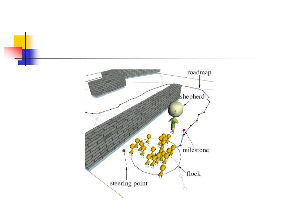 Locomoção dos agentes: Movimentação em grupo (formações): Formação em linha Formação arqueada