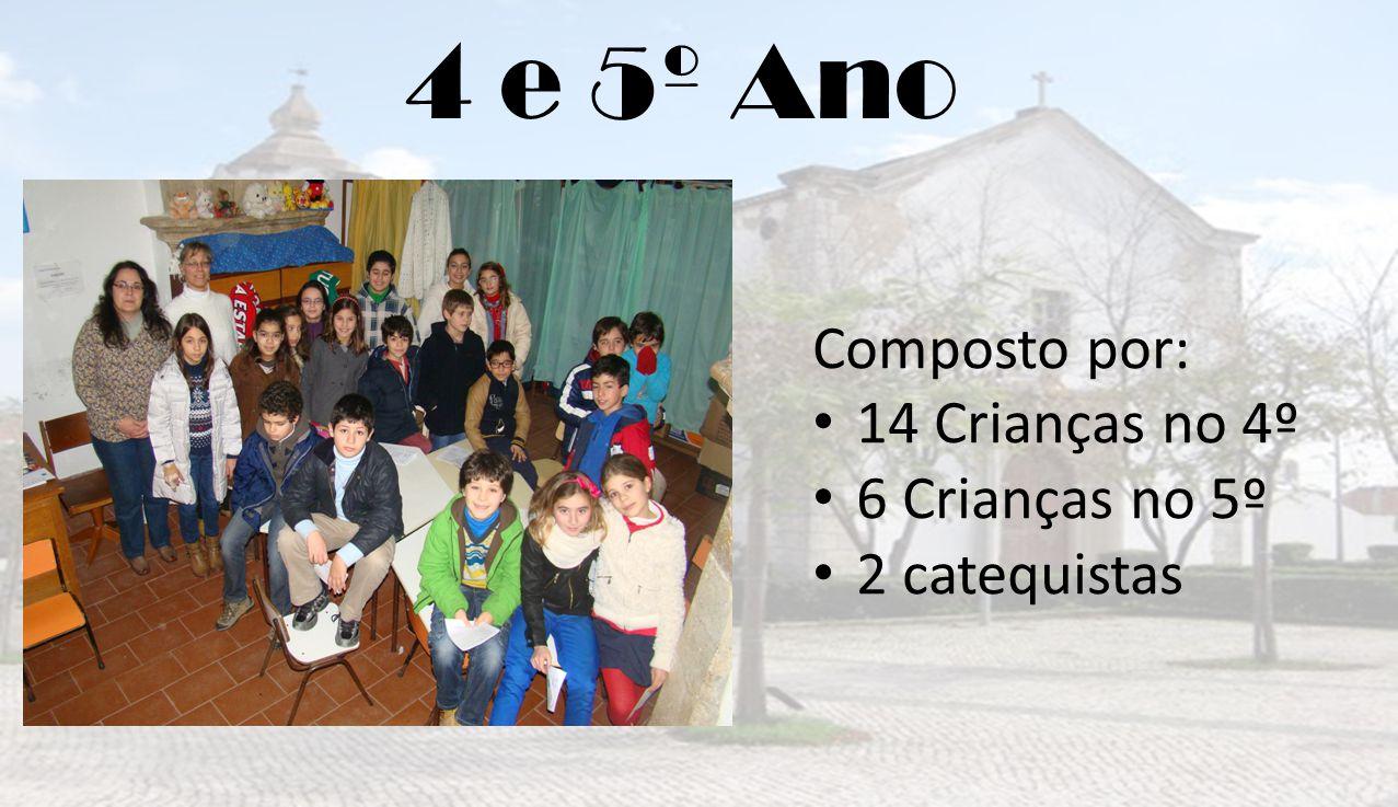 4 e 5º Ano Composto por: 14 Crianças no 4º 6 Crianças no 5º 2 catequistas
