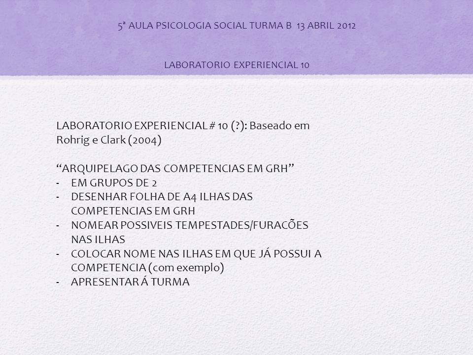 5ª AULA PSICOLOGIA SOCIAL TURMA B 13 ABRIL 2012 LABORATORIO EXPERIENCIAL 10 LABORATORIO EXPERIENCIAL # 10 ( ): Baseado em Rohrig e Clark (2004) ARQUIPELAGO DAS COMPETENCIAS EM GRH -EM GRUPOS DE 2 -DESENHAR FOLHA DE A4 ILHAS DAS COMPETENCIAS EM GRH -NOMEAR POSSIVEIS TEMPESTADES/FURACÕES NAS ILHAS -COLOCAR NOME NAS ILHAS EM QUE JÁ POSSUI A COMPETENCIA (com exemplo) -APRESENTAR Á TURMA