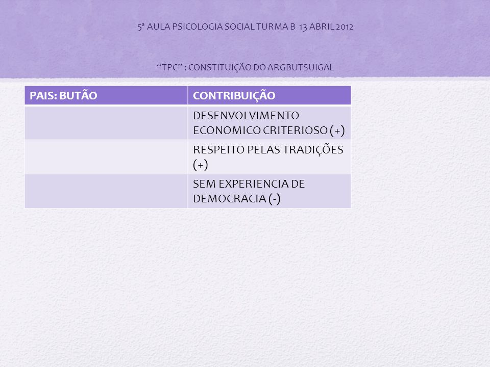 """5ª AULA PSICOLOGIA SOCIAL TURMA B 13 ABRIL 2012 """"TPC"""" : CONSTITUIÇÃO DO ARGBUTSUIGAL PAIS: BUTÃOCONTRIBUIÇÃO DESENVOLVIMENTO ECONOMICO CRITERIOSO (+)"""