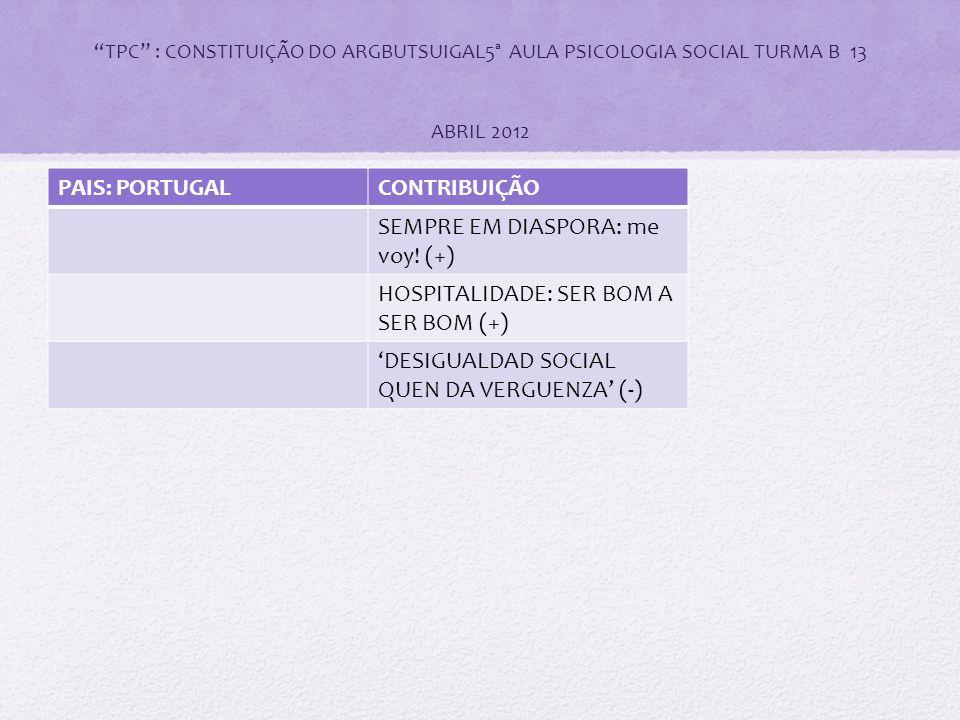 "5ª AULA PSICOLOGIA SOCIAL TURMA B 13 ABRIL 2012 ""TPC"" : CONSTITUIÇÃO DO ARGBUTSUIGAL5ª AULA PSICOLOGIA SOCIAL TURMA B 13 ABRIL 2012 ""TPC"" : CONSTITUIÇ"