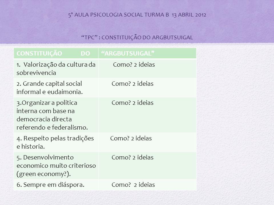 5ª AULA PSICOLOGIA SOCIAL TURMA B 13 ABRIL 2012 TPC : CONSTITUIÇÃO DO ARGBUTSUIGAL CONSTITUIÇÃO DO ARGBUTSUIGAL 1.
