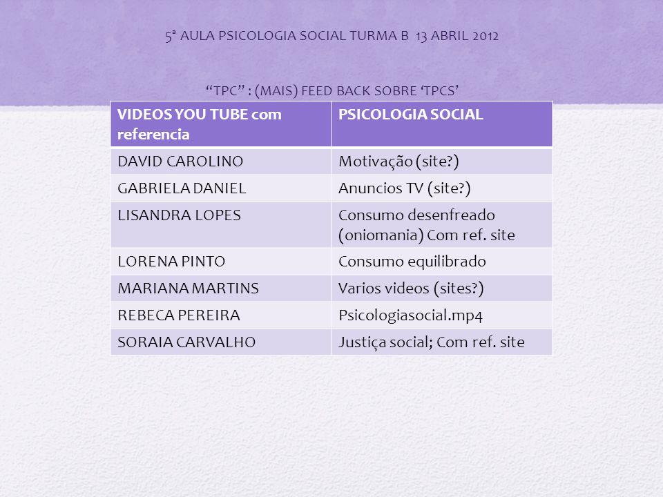 5ª AULA PSICOLOGIA SOCIAL TURMA B 13 ABRIL 2012 TPC : (MAIS) FEED BACK SOBRE 'TPCS' VIDEOS YOU TUBE com referencia PSICOLOGIA SOCIAL DAVID CAROLINOMotivação (site ) GABRIELA DANIELAnuncios TV (site ) LISANDRA LOPESConsumo desenfreado (oniomania) Com ref.