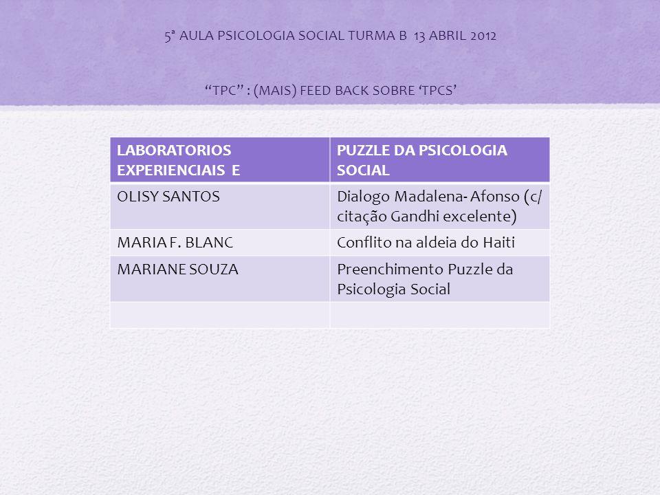 "5ª AULA PSICOLOGIA SOCIAL TURMA B 13 ABRIL 2012 ""TPC"" : (MAIS) FEED BACK SOBRE 'TPCS' LABORATORIOS EXPERIENCIAIS E PUZZLE DA PSICOLOGIA SOCIAL OLISY S"