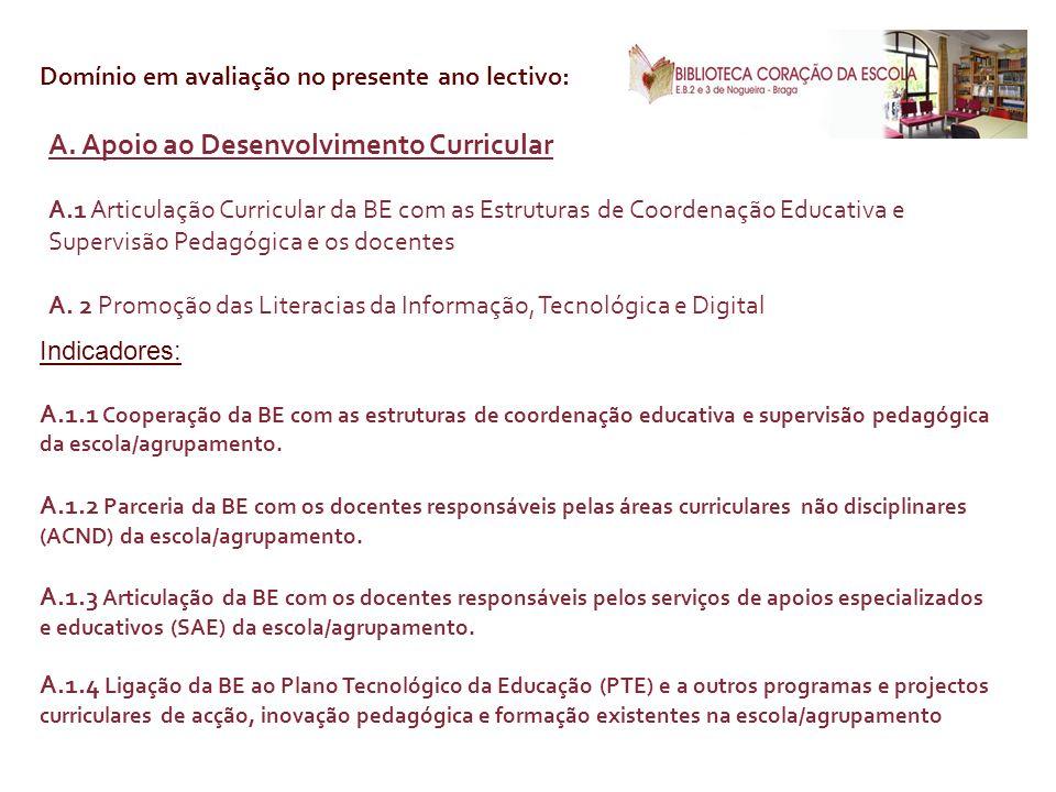 A. Apoio ao Desenvolvimento Curricular A.1 Articulação Curricular da BE com as Estruturas de Coordenação Educativa e Supervisão Pedagógica e os docent