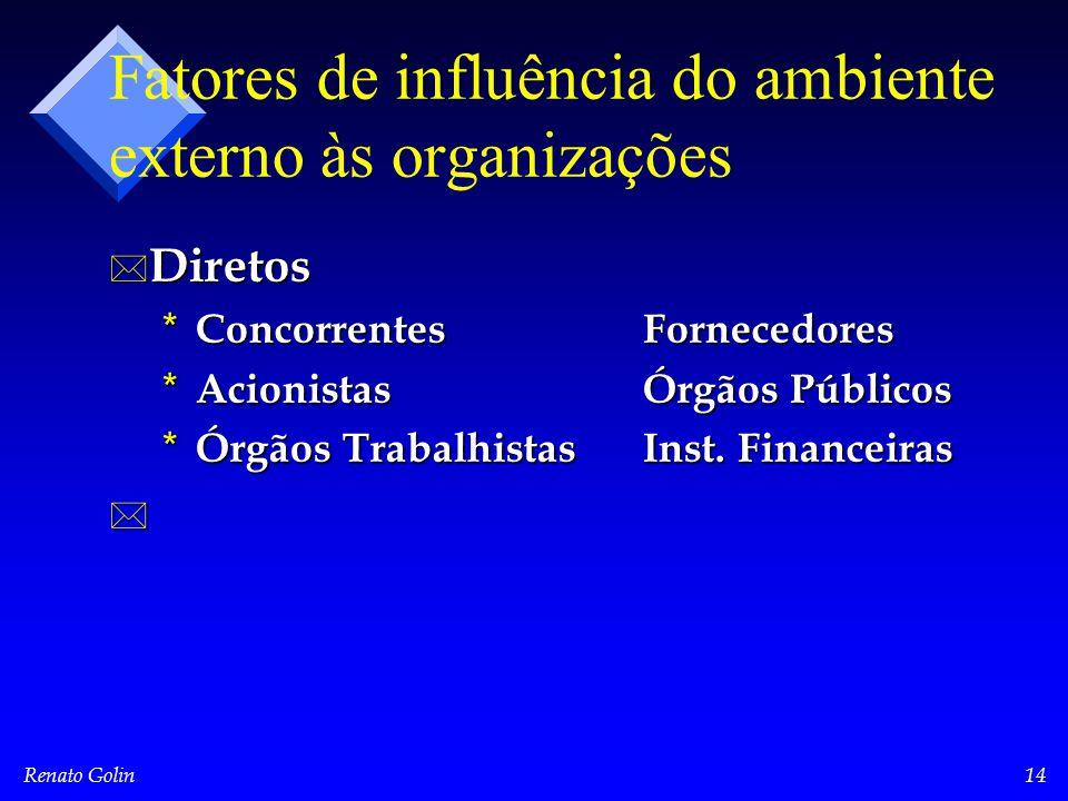 Renato Golin14 Fatores de influência do ambiente externo às organizações * Diretos * ConcorrentesFornecedores * AcionistasÓrgãos Públicos * Órgãos TrabalhistasInst.