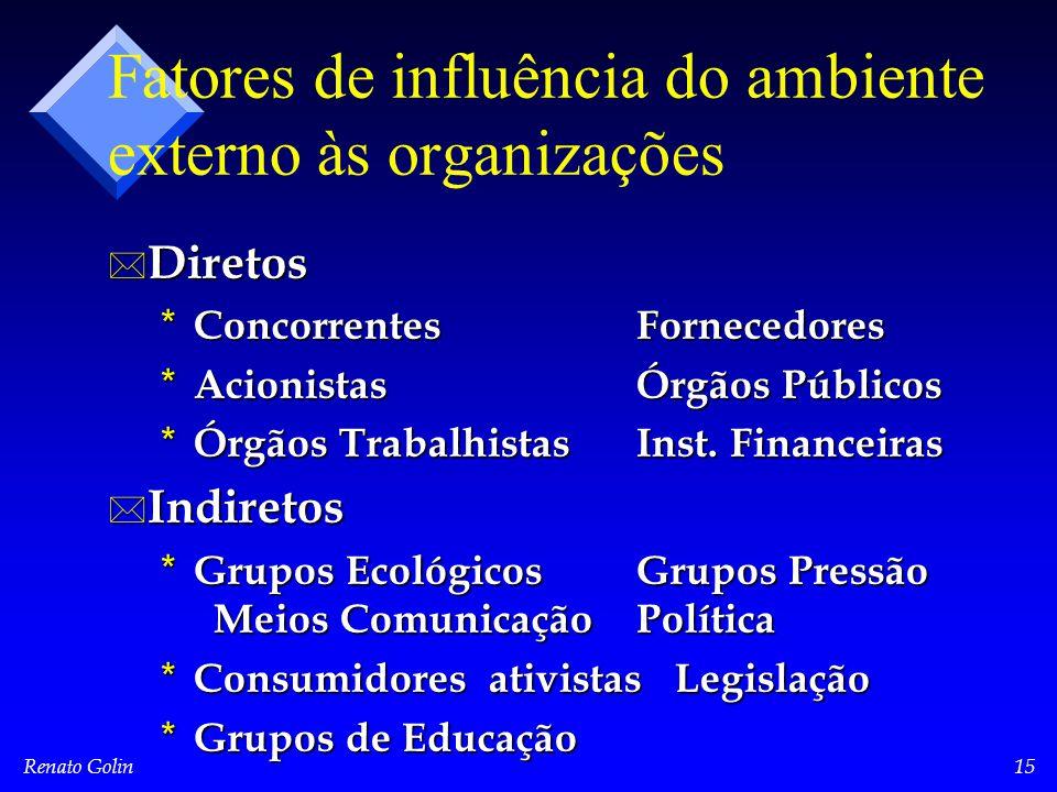 Renato Golin15 Fatores de influência do ambiente externo às organizações * Diretos * ConcorrentesFornecedores * AcionistasÓrgãos Públicos * Órgãos TrabalhistasInst.