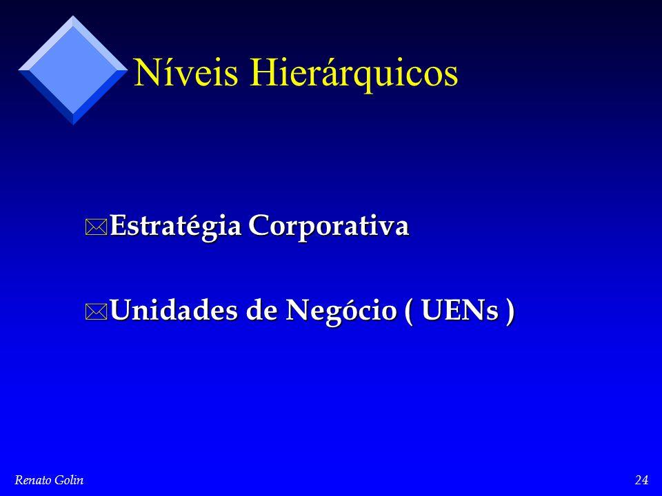 Renato Golin24 Níveis Hierárquicos * Estratégia Corporativa * Unidades de Negócio ( UENs )