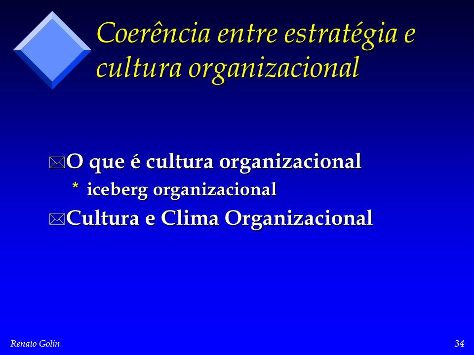 Renato Golin34 Coerência entre estratégia e cultura organizacional * O que é cultura organizacional * iceberg organizacional * Cultura e Clima Organiz