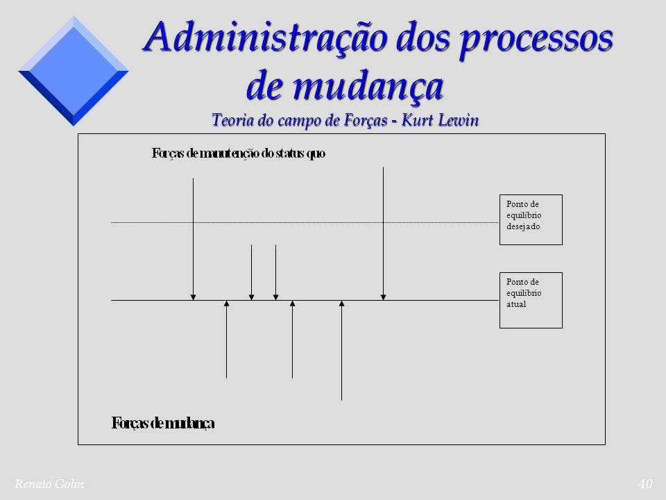 Renato Golin40 Administração dos processos de mudança Teoria do campo de Forças - Kurt Lewin Ponto de equilíbrio desejado Ponto de equilíbrio atual
