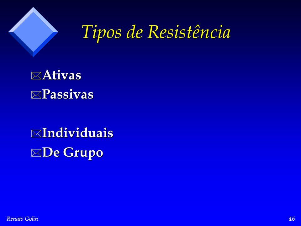 Renato Golin46 Tipos de Resistência * Ativas * Passivas * Individuais * De Grupo