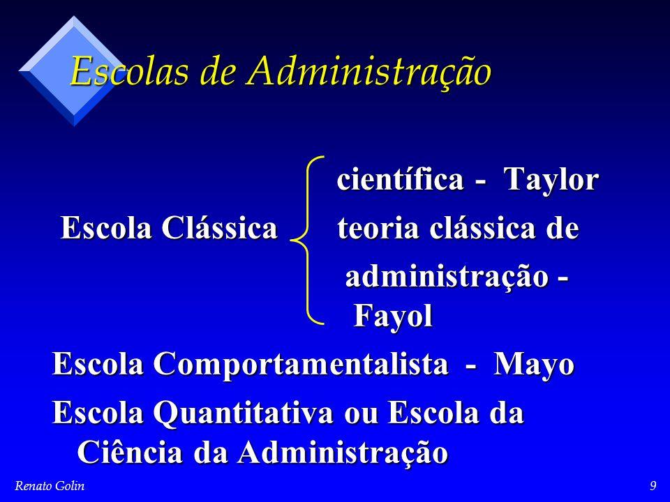 Renato Golin9 científica - Taylor científica - Taylor Escola Clássica teoria clássica de Escola Clássica teoria clássica de administração - Fayol administração - Fayol Escola Comportamentalista - Mayo Escola Quantitativa ou Escola da Ciência da Administração Escolas de Administração