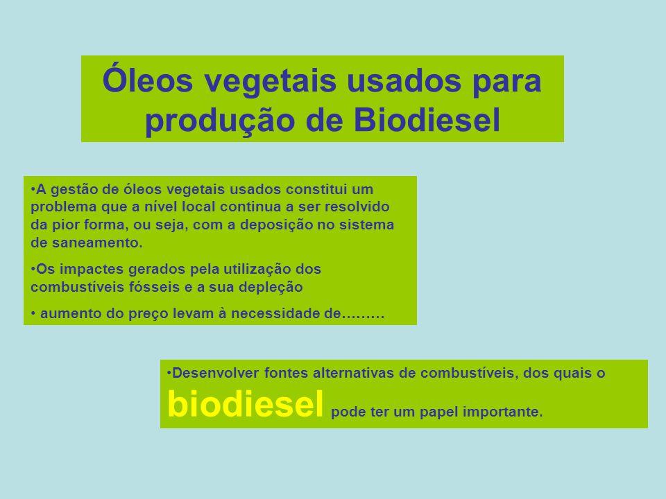 Óleos vegetais usados para produção de Biodiesel A gestão de óleos vegetais usados constitui um problema que a nível local continua a ser resolvido da