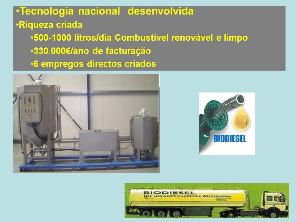 Tecnologia nacional desenvolvida Riqueza criada 500-1000 litros/dia Combustível renovável e limpo 330.000€/ano de facturação 6 empregos directos criad