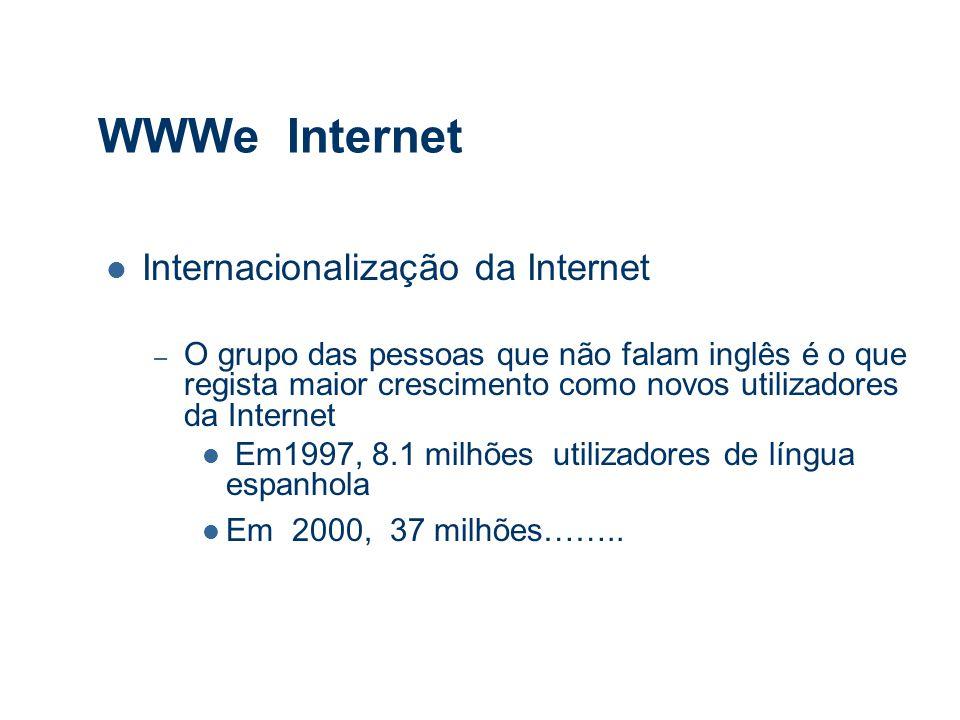 WWWe Internet Internacionalização da Internet – O grupo das pessoas que não falam inglês é o que regista maior crescimento como novos utilizadores da Internet Em1997, 8.1 milhões utilizadores de língua espanhola Em 2000, 37 milhões……..