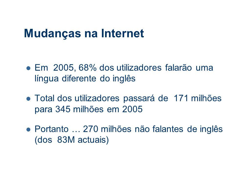 Mudanças na Internet Em 2005, 68% dos utilizadores falarão uma língua diferente do inglês Total dos utilizadores passará de 171 milhões para 345 milhões em 2005 Portanto … 270 milhões não falantes de inglês (dos 83M actuais)