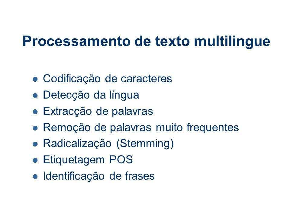 Processamento de texto multilingue Codificação de caracteres Detecção da língua Extracção de palavras Remoção de palavras muito frequentes Radicalização (Stemming) Etiquetagem POS Identificação de frases