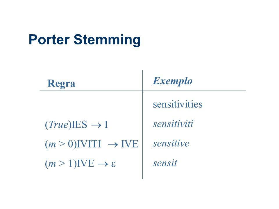 Porter Stemming Regra Exemplo (True)IES  I (m > 0)IVITI  IVE (m > 1)IVE   sensitivities sensitiviti sensitive sensit