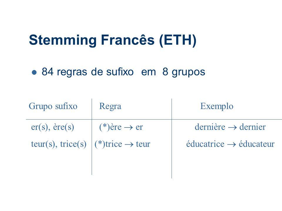 Stemming Francês (ETH) 84 regras de sufixo em 8 grupos RegraGrupo sufixoExemplo er(s), ère(s) teur(s), trice(s) (*)ère  er (*)trice  teur dernière  dernier éducatrice  éducateur