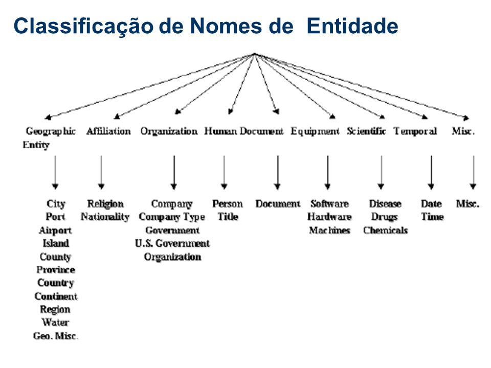 Classificação de Nomes de Entidade