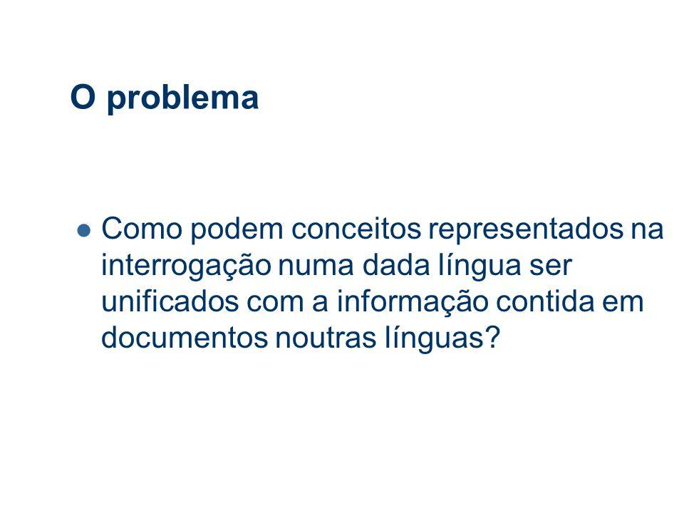 O problema Como podem conceitos representados na interrogação numa dada língua ser unificados com a informação contida em documentos noutras línguas?