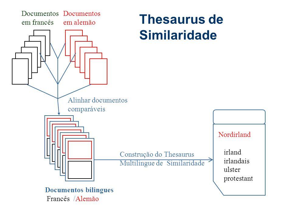 Documentos em alemão Documentos em francês Construção do Thesaurus Multilingue de Similaridade Alinhar documentos comparáveis Documentos bilingues Francês /Alemão Nordirland irland irlandais ulster protestant Thesaurus de Similaridade