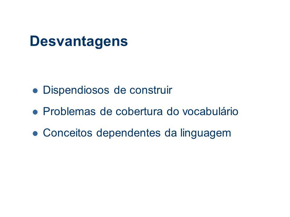 Desvantagens Dispendiosos de construir Problemas de cobertura do vocabulário Conceitos dependentes da linguagem