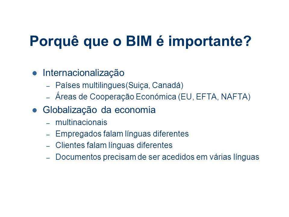 Porquê que o BIM é importante.