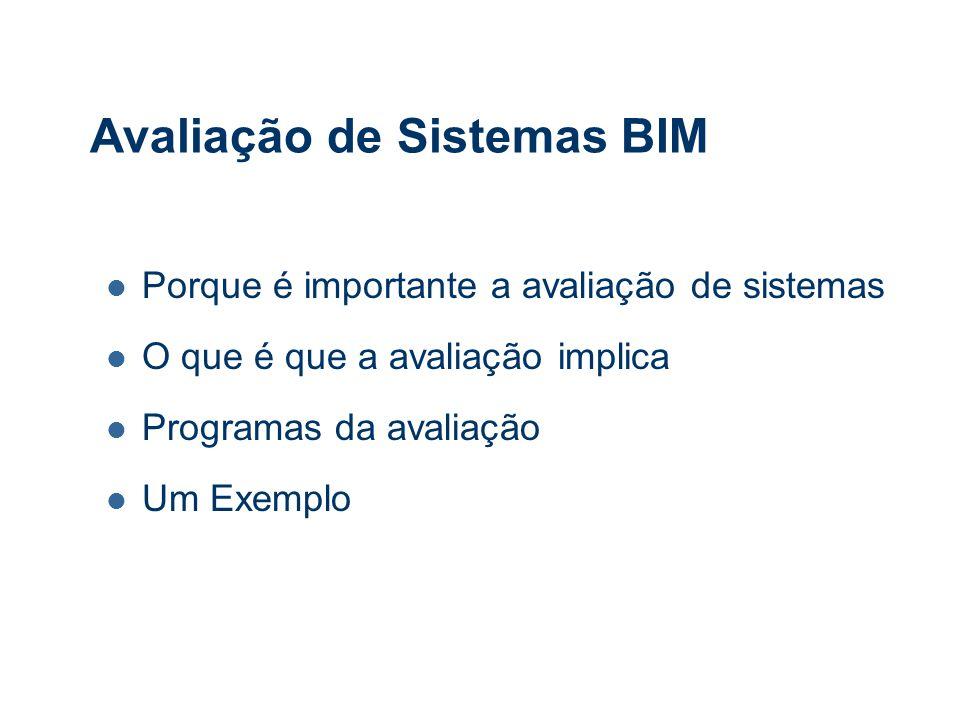 Avaliação de Sistemas BIM Porque é importante a avaliação de sistemas O que é que a avaliação implica Programas da avaliação Um Exemplo