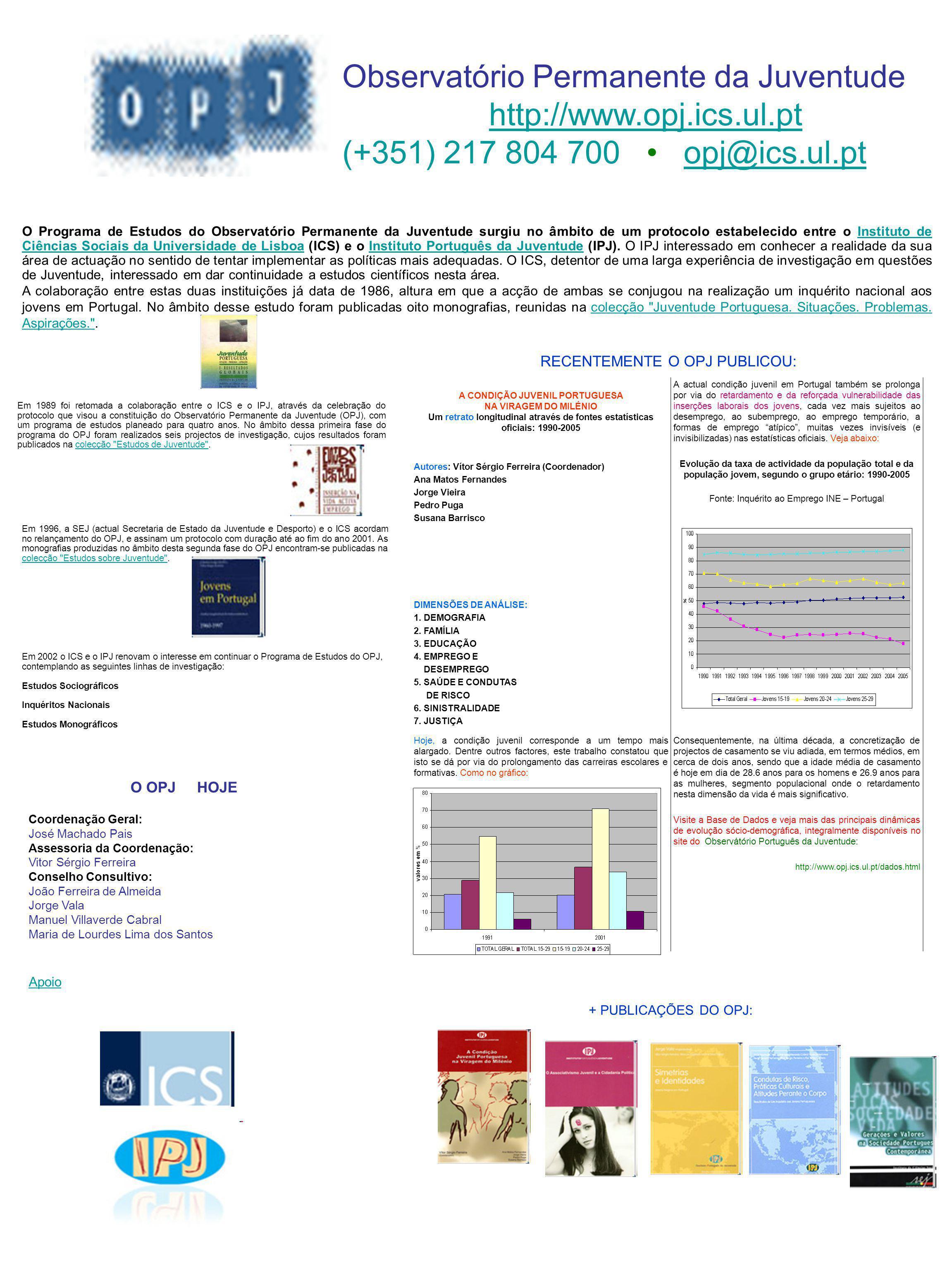 Observatório Permanente da Juventude http://www.opj.ics.ul.pt (+351) 217 804 700 opj@ics.ul.ptopj@ics.ul.pt O Programa de Estudos do Observatório Permanente da Juventude surgiu no âmbito de um protocolo estabelecido entre o Instituto de Ciências Sociais da Universidade de Lisboa (ICS) e o Instituto Português da Juventude (IPJ).