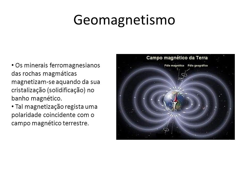 Os minerais ferromagnesianos das rochas magmáticas magnetizam-se aquando da sua cristalização (solidificação) no banho magnético.