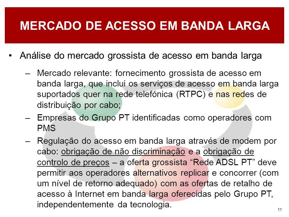 11 MERCADO DE ACESSO EM BANDA LARGA Análise do mercado grossista de acesso em banda larga –Mercado relevante: fornecimento grossista de acesso em band