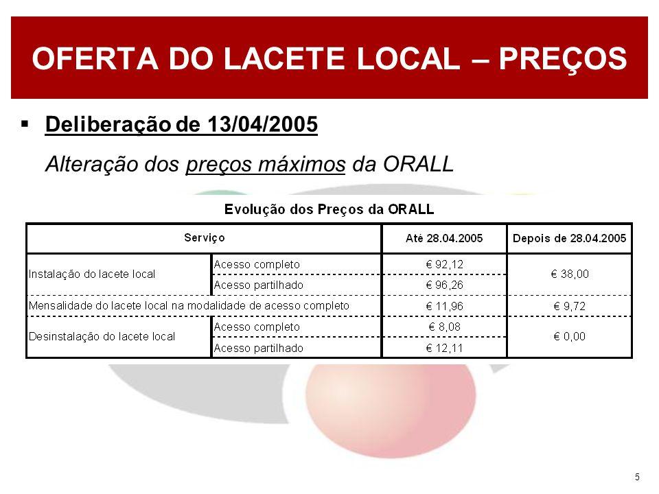 5 OFERTA DO LACETE LOCAL – PREÇOS  Deliberação de 13/04/2005 Alteração dos preços máximos da ORALL