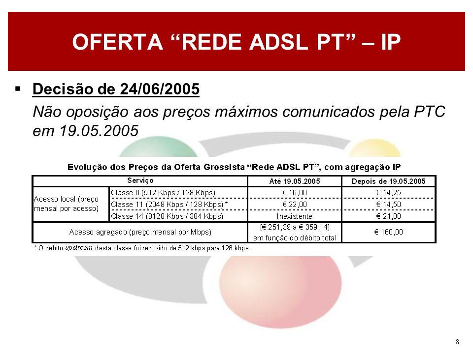 8 OFERTA REDE ADSL PT – IP  Decisão de 24/06/2005  Não oposição aos preços máximos comunicados pela PTC em 19.05.2005