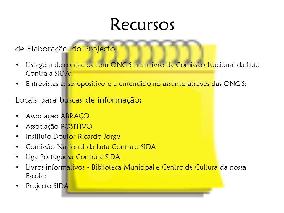 Recursos de Elaboração do Projecto Listagem de contactos com ONG'S num livro da Comissão Nacional da Luta Contra a SIDA; Entrevistas a: seropositivo e