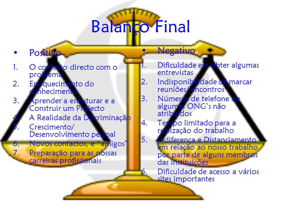 Balanço Final Positivo 1.O contacto directo com o problema 2.Enriquecimento do conhecimento 3.Aprender a estruturar e a Construir um Projecto 4.A Real